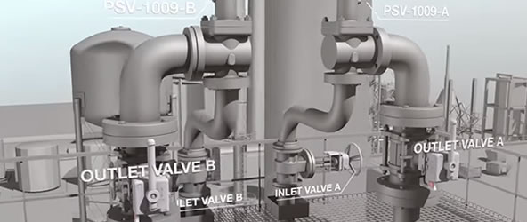 Basics of valve interlocks